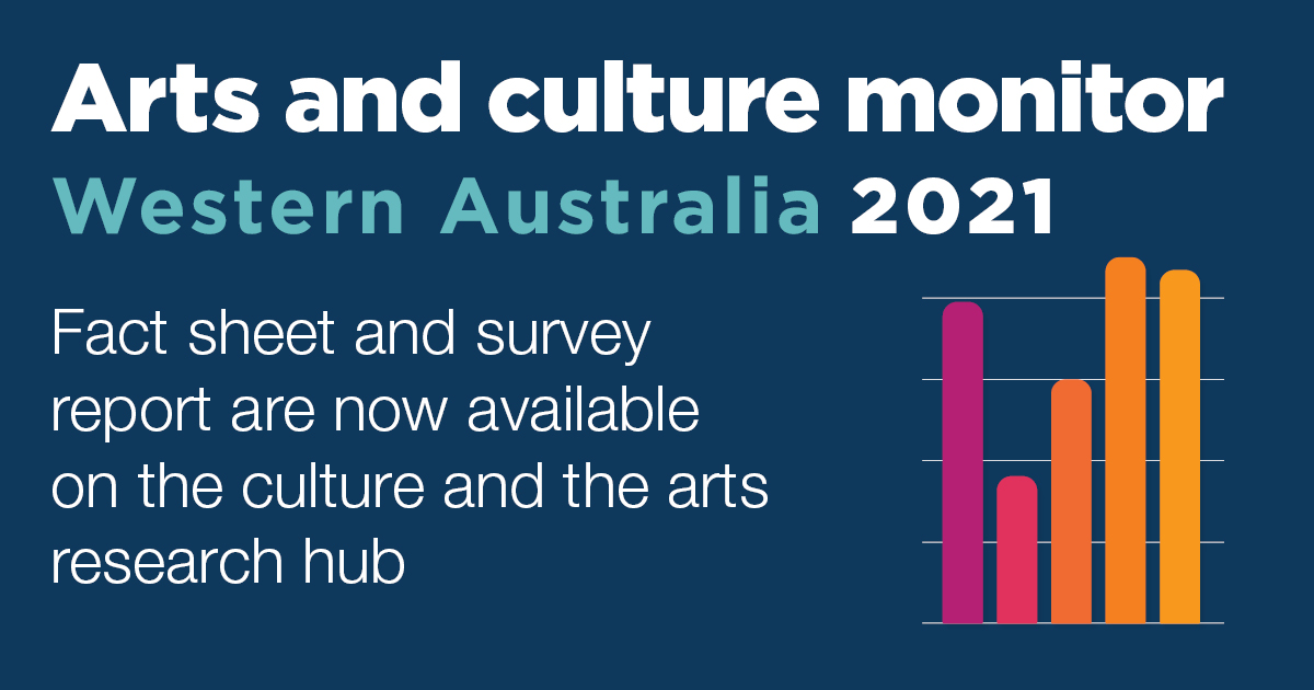 Arts and Culture Monitor 2021