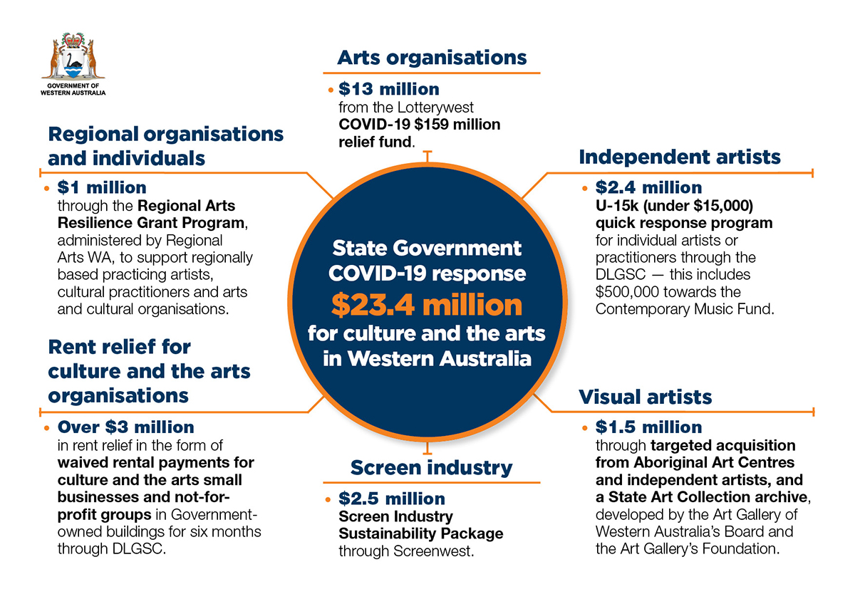 State Govt support to culture and the arts during COVID-19_social media_optimised