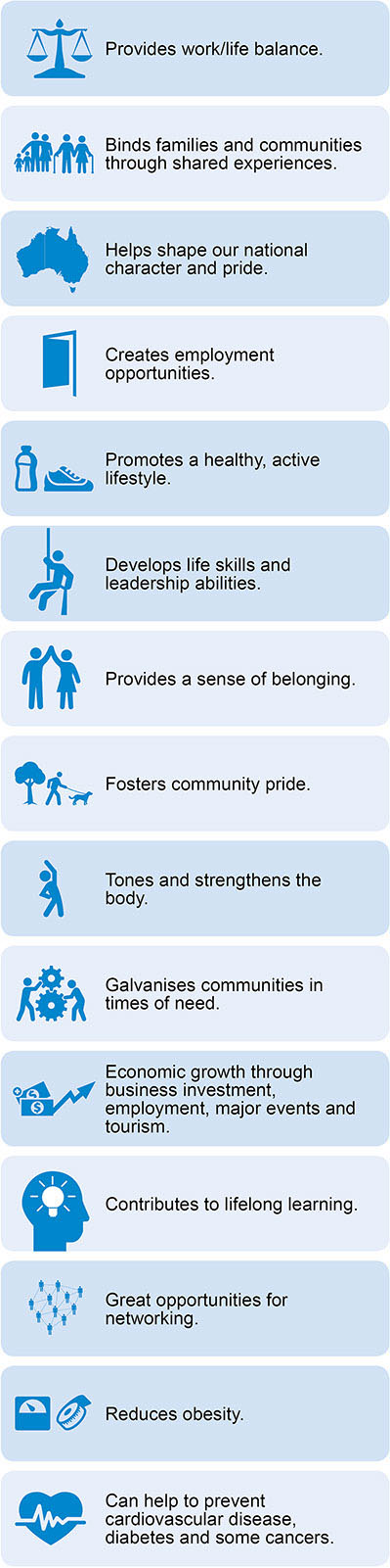 30 ways sport and recreation benefits people and communities (the first 15)