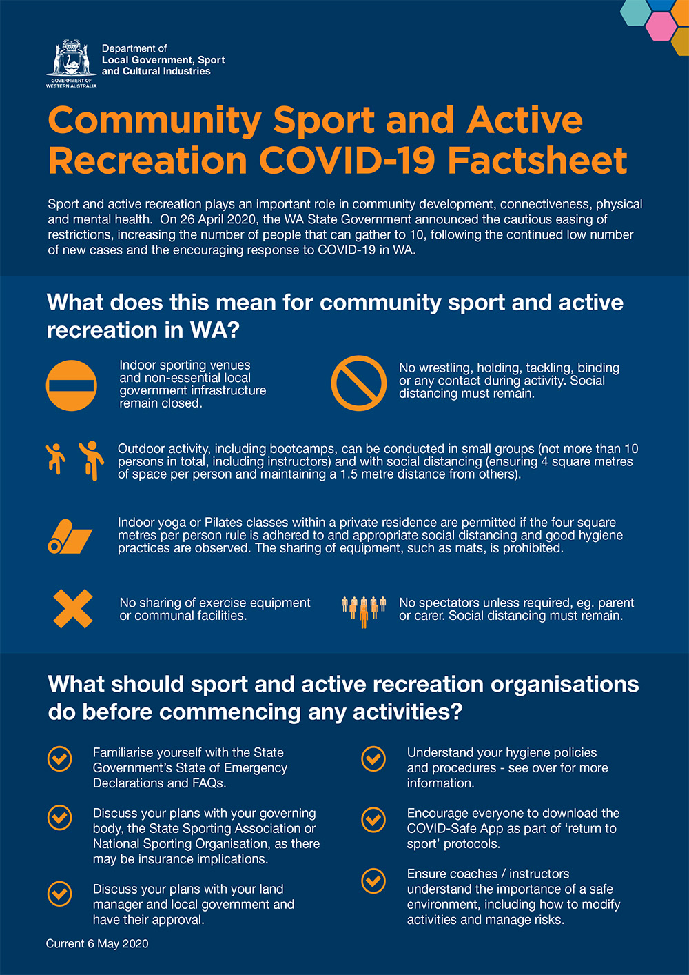 Community Sport and Active Recreation COVID-19 Factsheet_6 May2020-1