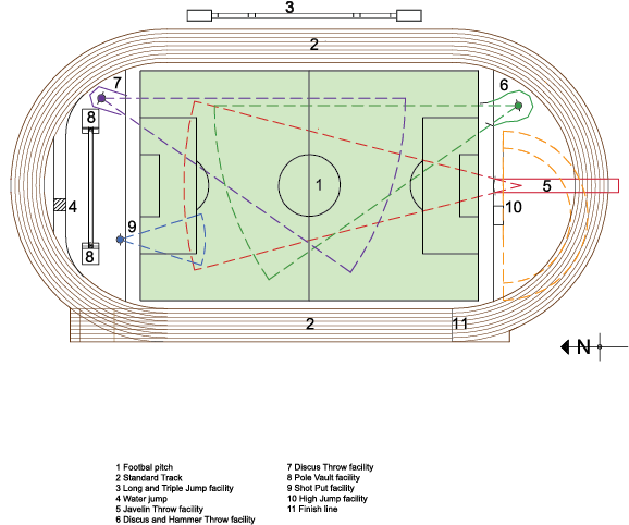 Standard competition athletics track dimensions