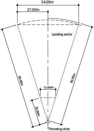 Hammer throw facility dimensions