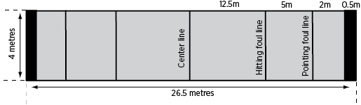 bocce court dimensions