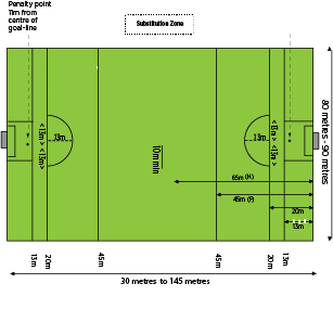gaelic football field dimensions