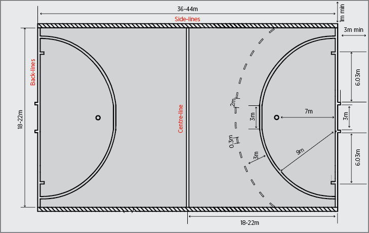 Indoor hockey pitch dimensions