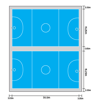 Netball double court layout dimeensiions