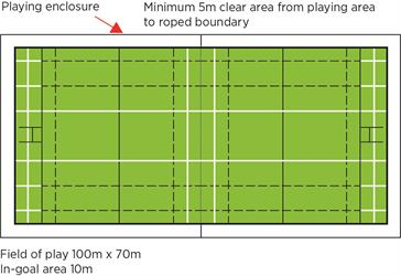 Rugby union under 12 pitch dimensions