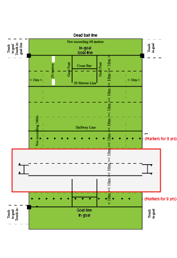 rugby league mini footy field dimensions