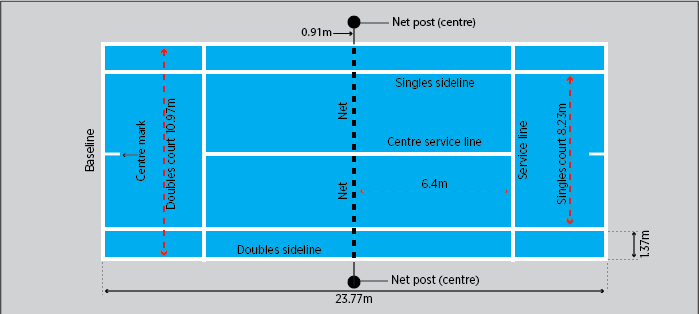 singles and doubles tennis courts dimensions