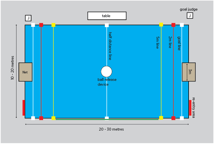 water polo pool dimensions